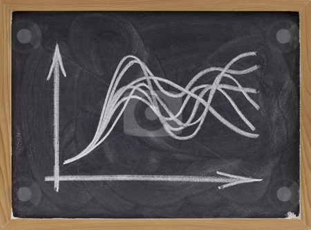 Uncertainty concept - graph on blackboard stock photo, Uncertainty concept - ensemble of curves spreading from a common initial point, white chalk drawing on blackboard by Marek Uliasz