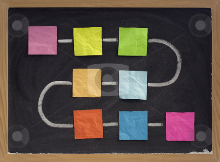 Blank flowchart on blackboard stock photo, Blank flowchart, diagram or time line - crumpled colorful sticky notes connected by white chalk line on blackboard by Marek Uliasz