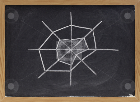 Spider, web, radar or star chart stock photo, Spider, web, radar or star graph - white chalk drawing on blackboard by Marek Uliasz