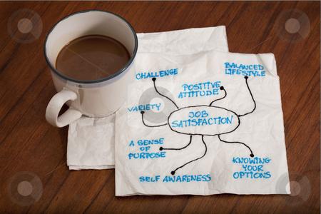 Job satisfaction napkin doodle stock photo, Job satisfaction concept - napkin doodle with a coffee cup on wooden table by Marek Uliasz