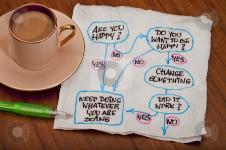 Are you happy - doodle stock photo, Are you happy? Flowchart or mind map doodle on white napkin with cup of coffee on wooden table by Marek Uliasz