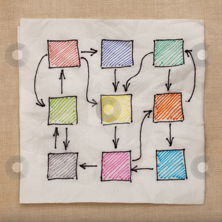 Abstract flowchart or network stock photo, abstract flowchart or network with complicated connection - napkin doodle against tablecloth by Marek Uliasz