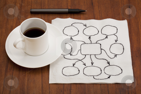 Abstract blank flowchart on napkin stock photo, abstract blank flowchart or mind map on white napkin on wood table with coffee cup and pen by Marek Uliasz