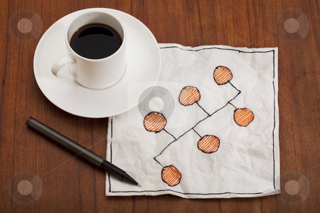 Bus or backbone network model stock photo, bus or backbone network model - napkin doodle with espresso coffee cup on table by Marek Uliasz
