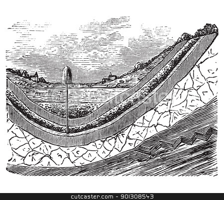 Artesian well or artesian aquifer vintage engraving. stock vector clipart, Artesian well or artesian aquifer vintage engraving. Old vintage engraved illustration of the inside of an artesian wel, showing the different layers under the earth. by Patrick Guenette