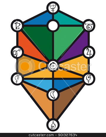 Esotericism  stock vector clipart, Esotericism - Tree of Life by november