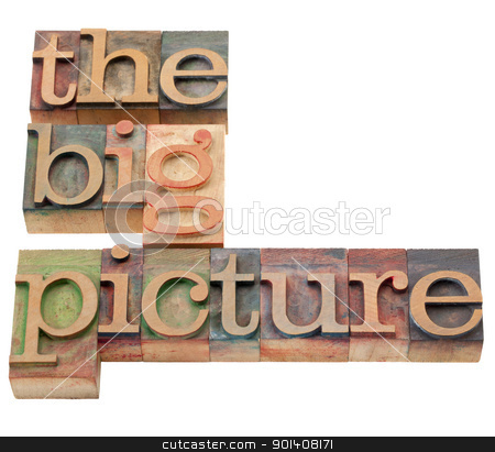 big picture in letterpress type stock photo, perspective concept - the big picture isolated phrase in vintage wood letterpress printing blocks by Marek Uliasz