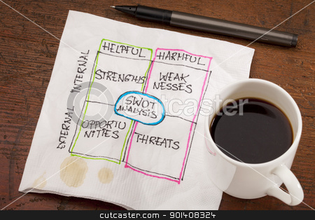 SWOT analysis napkin doodle stock photo, SWOT (strengths, weaknesses, opportunities, threats) analysis - napkin doodle with cup of espresso coffee on old wooden table by Marek Uliasz