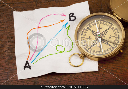 pathways from point A to B stock photo, alternative pathways from point A to point B - napkin doodle with vintage brass compass on a wooden table by Marek Uliasz