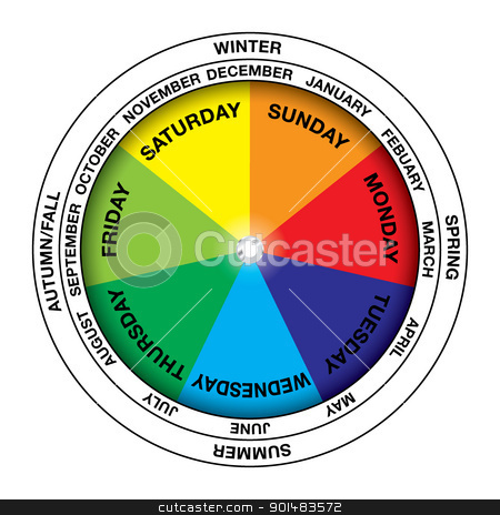 Calendar wheel stock vector clipart, Colourful calendar wheel icon with months and seasons by Michael Travers