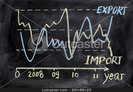 Annual import and export chart stock photo, Annual import and export analysis chart on a blackboard by John Young