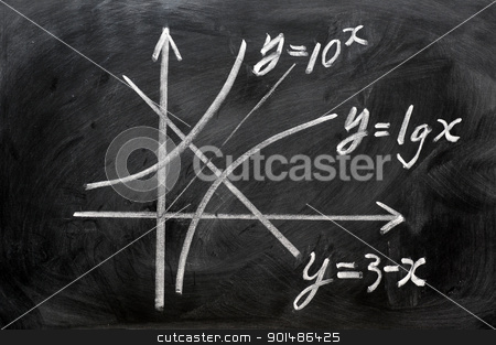 Maths formulas written on blackboard stock photo, Maths formulas written in chalk on blackboard by John Young