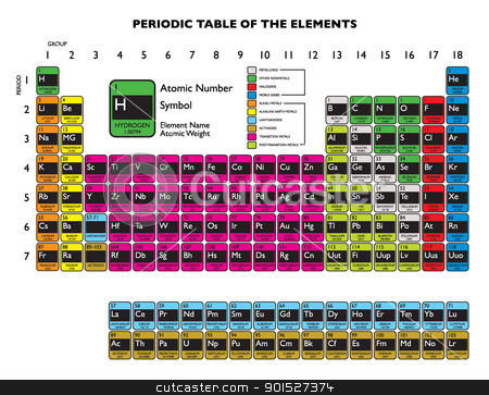 Periodic table white stock vector clipart, Clean periodic element table updated in 2011 december by Michael Travers