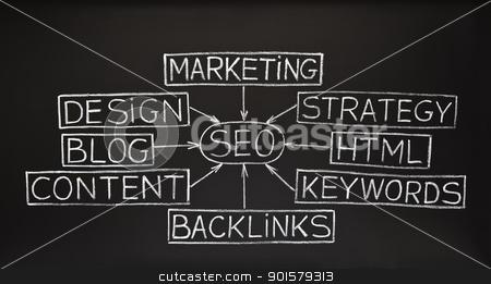 SEO flow chart on blackboard stock photo, SEO flow chart made with white chalk on a blackboard  by Ivelin Radkov