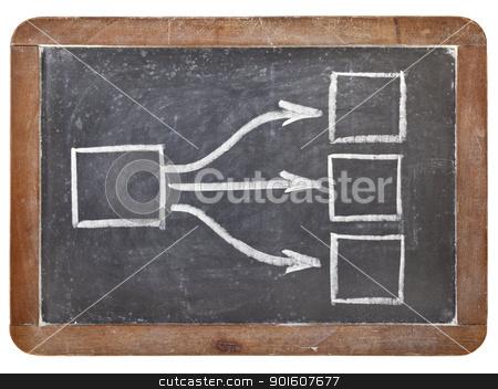 blank flowchart on blackboard stock photo, blank flowchart - white chalk drawing on retro slate blackboard, isolated on white by Marek Uliasz