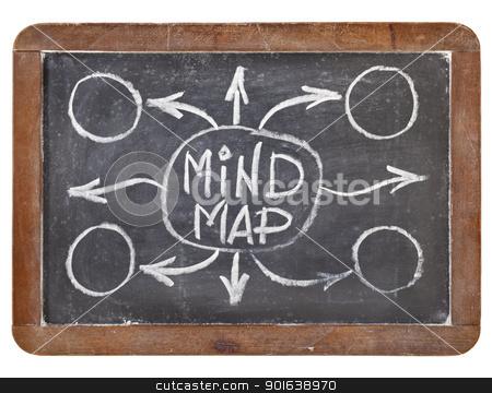 mind map on blackboard stock photo, mind map - white chalk sketch on vintage slate blackboard isolated on white by Marek Uliasz