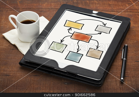 blank flowchart on tablet computer stock photo, productivity concept - colorful blank flowchart on a tablet computer with sytlus pen and espresso coffee cup against grunge scratched wooden table by Marek Uliasz