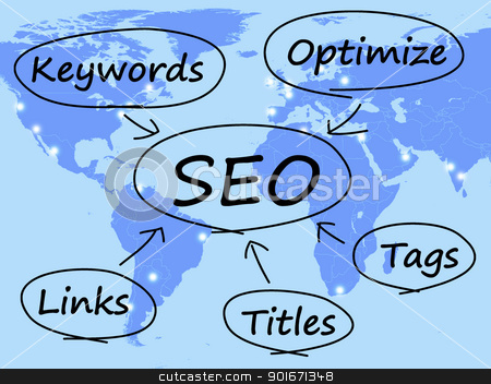 SEO Diagram Shows Use Of Keywords Links Titles And Tags stock photo, SEO Diagram Showing Use Of Keywords Links Titles And Tags by stuartmiles