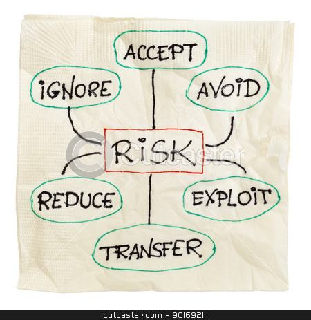 risk management strategy stock photo, risk management strategies - ignore, accept, avoid, reduce, transfer and exploit - sketch on a cocktail napkin, isolated on white with a clipping path by Marek Uliasz