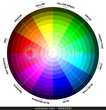 Rgb Color Wheel With Primary Secondary Tertiary And Name Of Colo