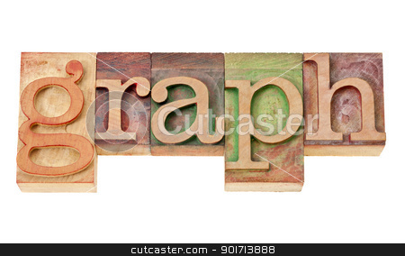 graph word in wood type stock photo, graph - isolated word in vintage letterpress wood type by Marek Uliasz