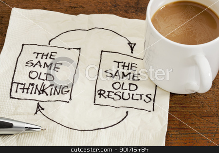thinking and results feedback stock photo, the same old thinking and disappointing results, closed loop or negative feedback mindset concept  - a napkin doodle with a cup of coffee by Marek Uliasz