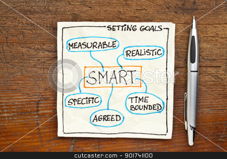 goal setting concept - SMART stock photo, SMART ( specific, measurable, agreed, realistic, time-bound) goal setting concept - a napkin doodle on a grunge wooden table by Marek Uliasz