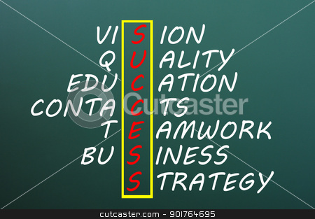 Crossword of success on a blackboard stock photo, Success and other related words, handwritten in crossword on a blackboard.Business concept.  by John Young