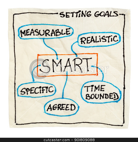 smart goal setting  stock photo, SMART (Specific, Measurable, Agreed, Realistic, Time-bound) goal setting concept - sketch on a cocktail napkin isolated on white by Marek Uliasz