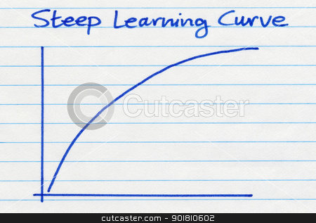 Steep Learning Curve drawn on white paper. stock photo, Steep Learning Curve drawn on white paper. by Stephen Rees