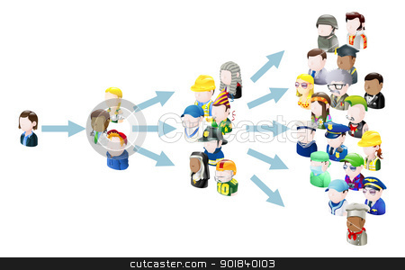 Spread of ideas stock vector clipart, Spread of ideas concept illustration. Could be related to social media or viral marketing or viral ideas by Christos Georghiou