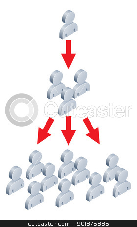Viral marketing concept stock vector clipart, Concept for for viral marketing or internet trend spreading to lots of people. by Christos Georghiou