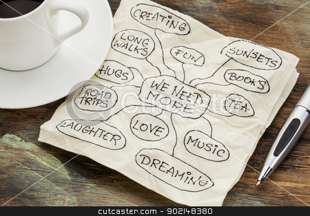 we need more love and dreams stock photo, mind map doodle on napkin with a cup of coffee - what we need more: love, dreaming, music, tea, creations, long walks,laughter, fun, ... by Marek Uliasz