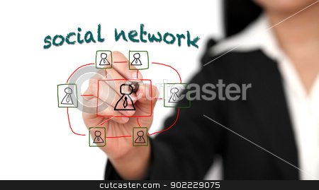 social network concept stock photo, Asian business woman drawing Social Network Concept by Vichaya Kiatying-Angsulee