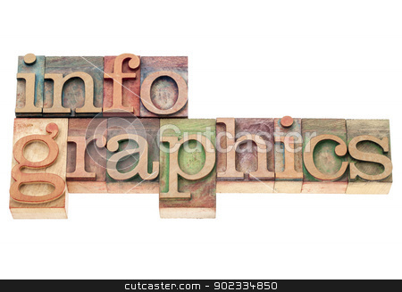 infographics in wood type stock photo, infographics word - information graphics -  isolated text in vintage letterpress wood type printing blocks by Marek Uliasz