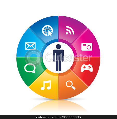 Social Network Wheel stock vector clipart, This image is a vector file representing a User Centerd Design concept.  by Bagiuiani Kostas