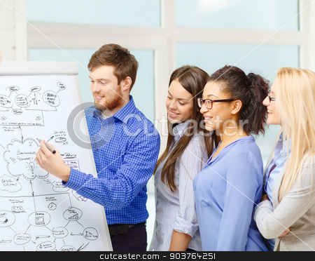 smiling business team discussing plan in office stock photo, business, office and startup concept - smiling business team with flip board discussing plan in office by Syda Productions