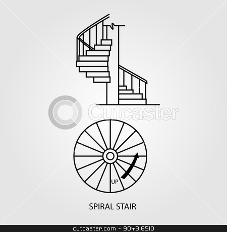 Top view and side view of a Spiral Staircase  stock vector clipart, Top view and side view of a Spiral Staircase  by DoReMe