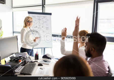 business team with scheme on flipboard at office stock photo, business, startup, presentation, strategy and people concept - woman showing scheme on flipboard to creative team at office by Syda Productions