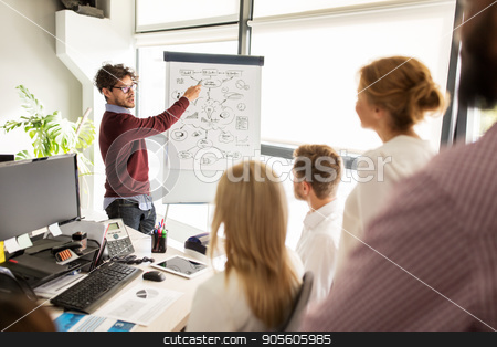 business team with scheme on flipboard at office stock photo, business, startup, presentation, strategy and people concept - man showing scheme on flipboard to creative team at office by Syda Productions