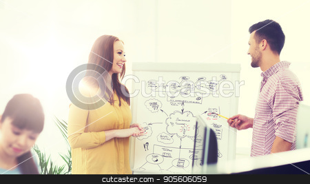 creative team with scheme on flipboard at office stock photo, business, startup, planning, strategy and people concept - happy creative team with scheme on flipboard at office by Syda Productions