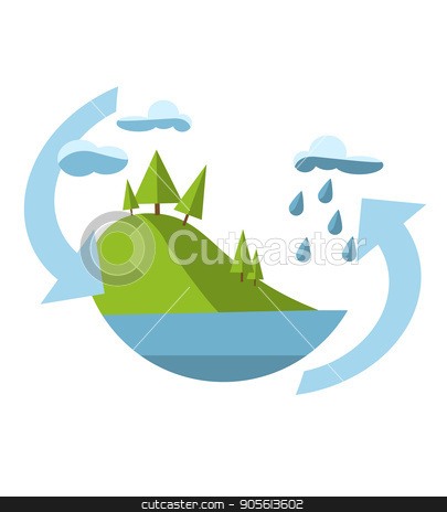 concept illustration with icon of environment stock vector clipart, concept illustration with icon of environment .set by Igor Samoilik