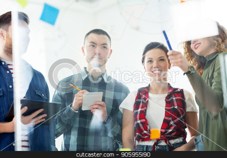 creative team writing on glass board at office stock photo, business, startup, planning and people concept - happy creative team writing on glass board at office by Syda Productions
