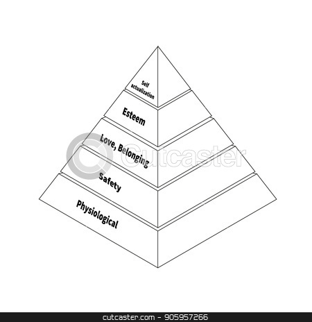 Maslow pyramid with five levels hierarchy of needs on white stock vector clipart, Maslow pyramid with five levels hierarchy of needs isolated on white by Evgeny