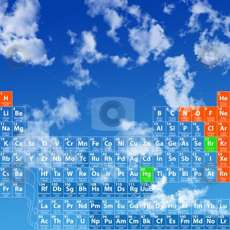 PeriodicTable of the Elements Against Sky stock photo, Complete Periodic Table of the Elements, including atomic number, symbol, name, weight, in a skyscape. by Michael Brown