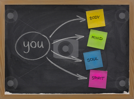 Body, mind, soul, spirit and you on blackboard stock photo, You, body, mind, soul, spirit - a simple mind map for personal growth or development sketched with white chalk and sticky notes on blackboard with eraser smudges by Marek Uliasz