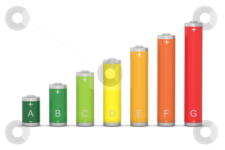 Energy performance batteries scale stock photo, Lot of batteries with different energy performance by Nuno Andre