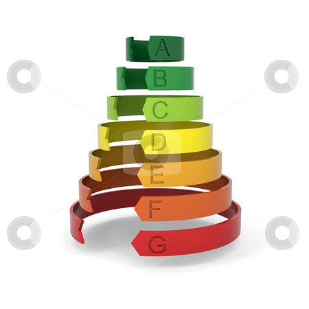 Energy performance scale stock photo, Seven color bands of energy classification by Nuno Andre