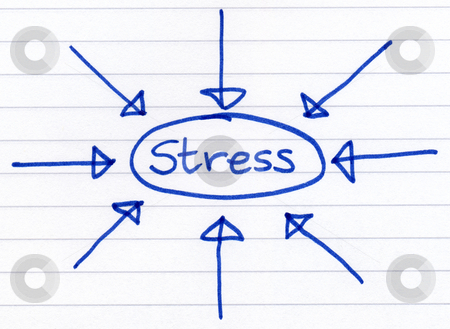 Stress, circled and written in blue ink on white paper. stock photo, Stress, circled and written in blue ink on white paper. by Stephen Rees