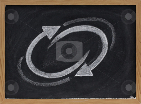 Cycle, loop or feedback concept stock photo, Cycle, loop or feedback concept presented with white chalk on blackboard with eraser smudges by Marek Uliasz